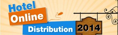 infografía erevmax distribución hotelera online