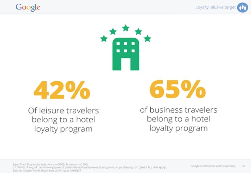 Google traveler Study 2014