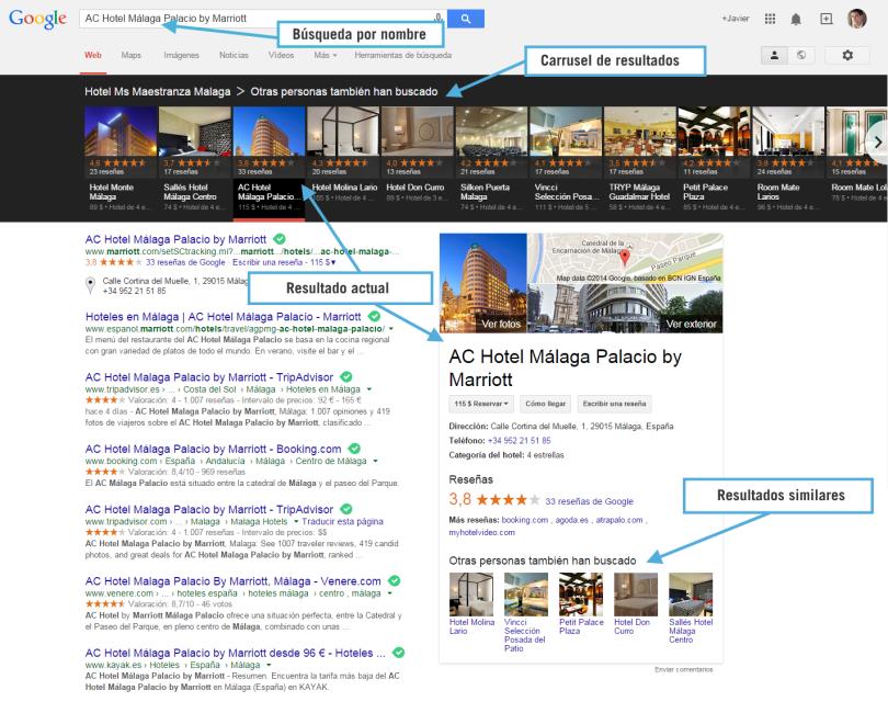 Resultado de Google Carrusel para búsquedas locales