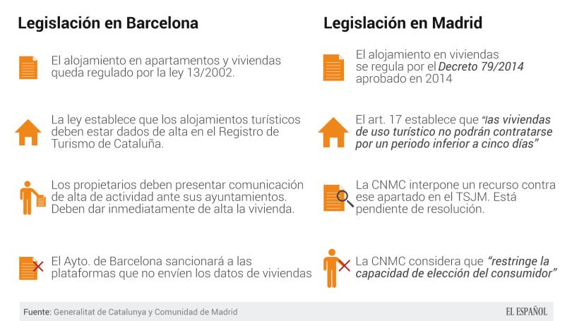 infografia_leyes