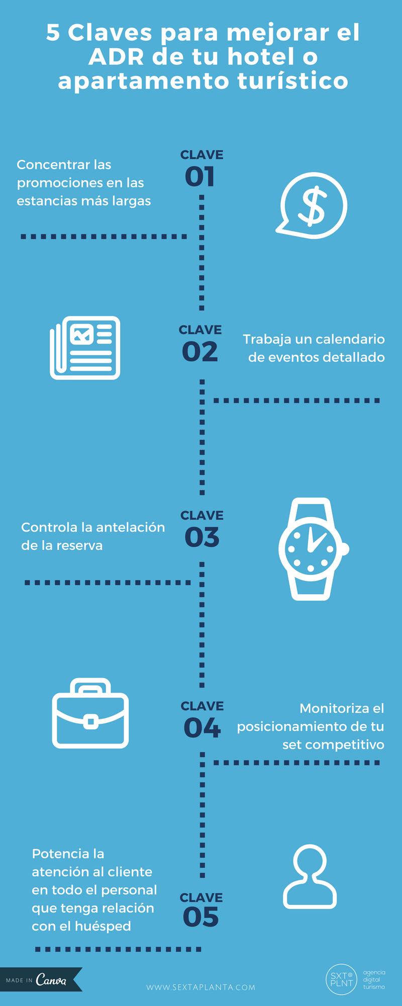 infografia-sextaplanta-claves-mejorar-adr